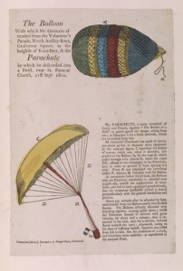 Garnerin Balloon and Parachute