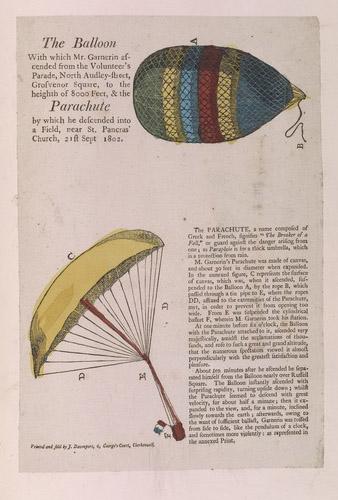 Garnerin Balloon and Parachute