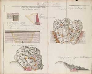 Hand-colored illustration from Traitté des sieges showing effect of mines on fortifications