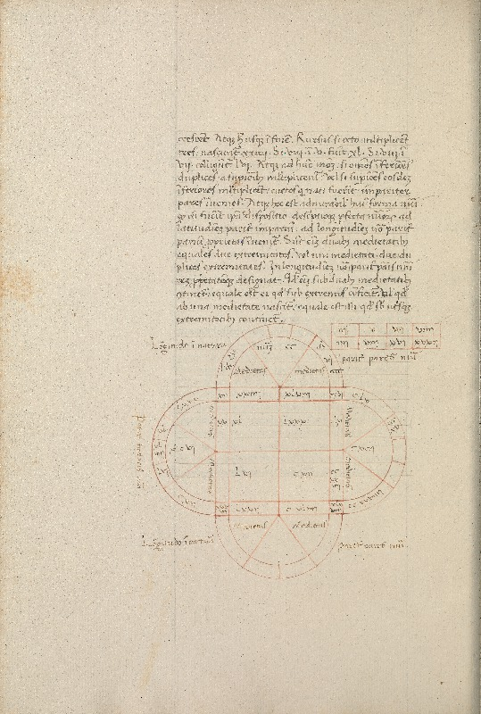Illustrated page from Boethius' De Institutione Arithmetica