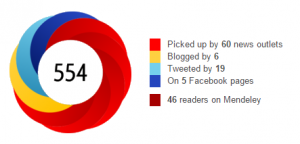 Altmetrics donut for the top article for 2014 in Research Online