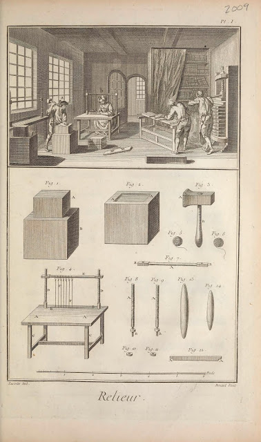 The Book Binder's Workshop: the steps and tools of bookbinding. A bindery for hand-bound books would operate much the same way today.