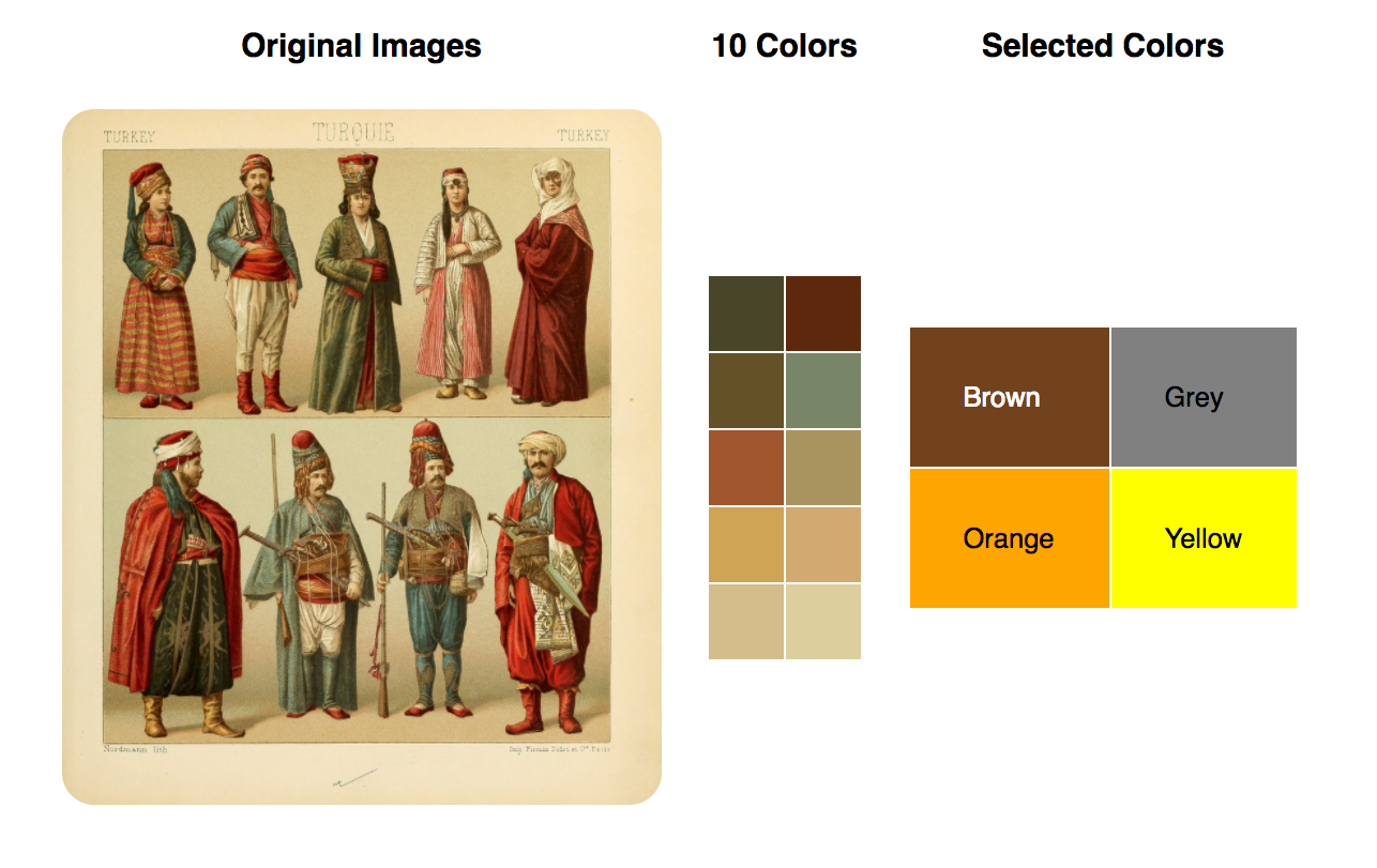 On the left, a drawing of different kinds of Turkish clothing. In the middle, the 10 average colors from the first image. On the right, the selected images brown, yellow, grey and orange.