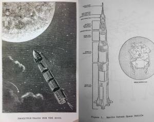 Smithsonian Libraries Celebrates the 50th Anniversary of the Moon Landing – Smithsonian Libraries / Unbound