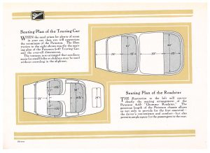 seating plans for Touring Car and Roadster
