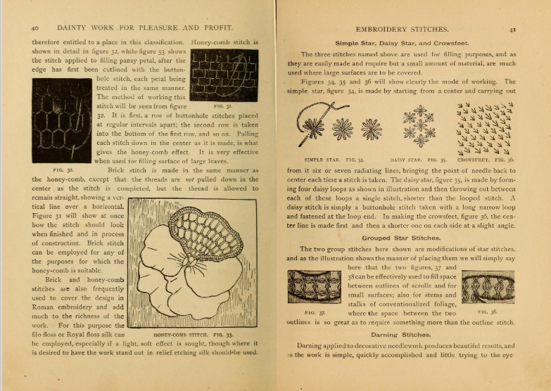 Book pages describing and illustrating needlework techniques.